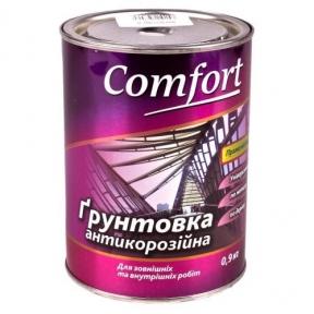 Грунт Комфорт ГФ-021 серый 0,9 кг